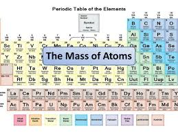 Period 3 Periodic Table New Aqa A Level Chemistry Properties Of Period 3 Learning Grid By
