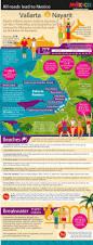 Bucerias Mexico Map by Best 25 Puerto Vallarta Ideas Only On Pinterest Puerto Vallarta