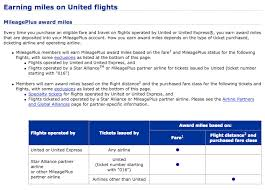 united airlines domestic baggage ideas of how to write a letter united airlines also format sle