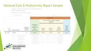 productivity report template community college benchmarking assessment improvement and 23 national cost productivity report sample