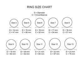 ring size how to measure ring size the yes