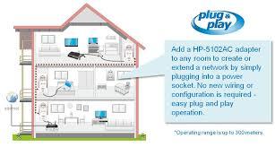 Home Network Wiring Design Edimax Powerline Av500 500mbps Nano Powerline Adapter With
