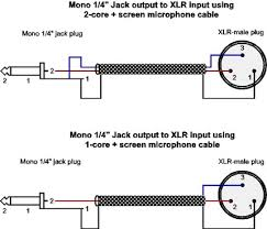 100 female xlr wiring diagram cable wiring and connector
