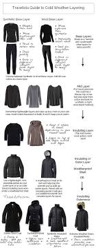 Alaska travel dresses images Guide to cold weather layering lessons learned cold weather and jpg