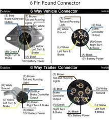 sabs wiring diagram trailer plug 5 core wiring diagram