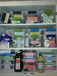 organize medicine cabinet medicine cabinet organization organize medicine cabinet 1