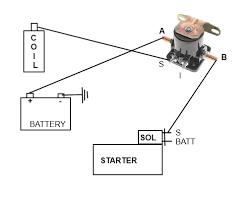 1991 ford f150 starter solenoid wiring diagram wiring diagram