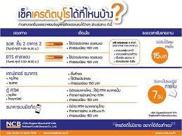 photo bureau credit bureau thaipublica