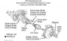 drivers side cv axle how do i get the drivers side drive axle out
