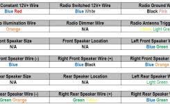 1999 honda accord radio wiring diagram 99 accord engine diagram