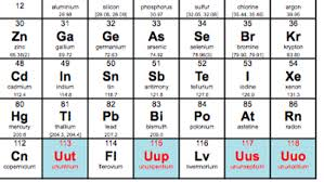 What Does Sn Stand For On The Periodic Table New Elements Added To Periodic Table U2013 Astronomy Topic Of The Day