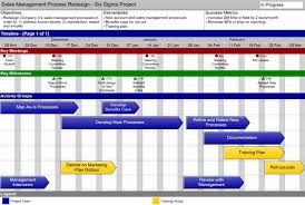 Free Project Timeline Template Excel Swiftlight Overview Swiftlight Software