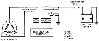 honda magna vf750c alternator and charging system circuit