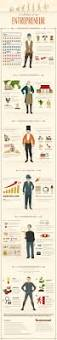 infographic evolution of an entrepreneur alpha ideas