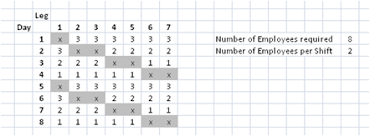 shift pattern generator online shift patterns spreadsheet