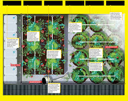 Urban Gardening Magazine Geek Gardening A Wired Guide To Domestic Terraforming Wired