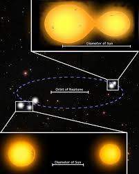 astronomers spot unusual five star system sky u0026 telescope
