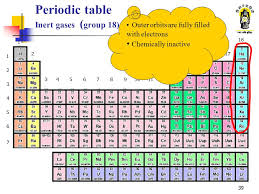 gases on the periodic table periodic table 11 gases on the periodic table periodic table of