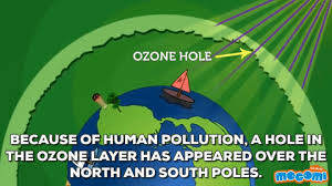 how to layer gifs day 038 giftionary the ozone layer mr gruszka s earth science