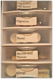Bathroom Cabinet Organizer by Best 25 Medicine Organization Ideas On Pinterest Medicine