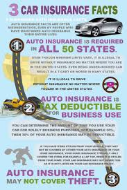 Auto Insurance Estimate Without Personal Information by 22 Best Auto Insurance Images On Infographics