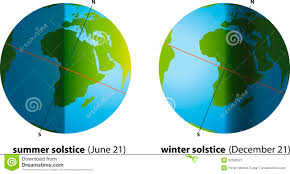 summer solstice and winter solstice stock image image 32590921