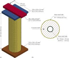 behavior of hollow core steel concrete steel columns subjected to
