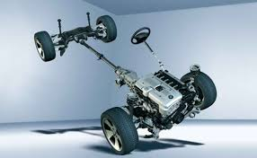 Ford Escape Awd System - all wheel drive systems and how they work photos cnet page 5