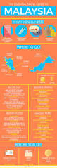 Malaysia On A Map Best 25 Malaysia Ideas Only On Pinterest Malaysia Trip Travel