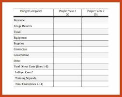 7 8 grant budget template resumetem
