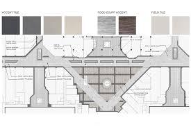 Galleria Interiors Interiors U2013 Riverchase Galleria