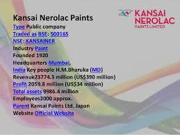 asian paints financial management