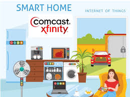 Home Internet by Asia U0027s Smart Home Market Size To Surpass Europe And North