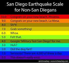 San Diego Meme - san diego earthquake scale for non san diegans funny