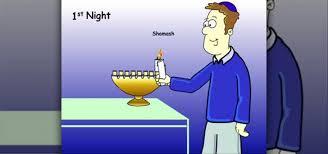 chanukah days how to light the menorah on the eight days of chanukah judaism