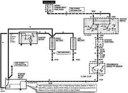 wiring diagram for ford transit starter motor wiring diagram and
