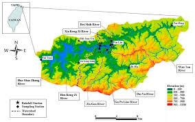 water free full text phosphorus dynamics along river continuum