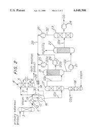 patent us6048508 process for obtaining carbon monoxide and