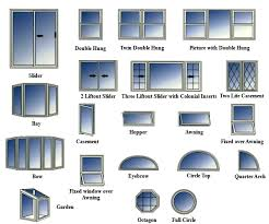 Types Of Home Windows Ideas Different Styles Of Windows Plush Different Types Of Home Windows
