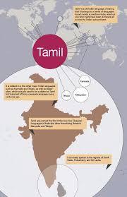 new tamil nadu website graphic inspiration pinterest website