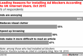 Blockers Uk More Than One In Five In The Uk Will Use Ad Blockers This