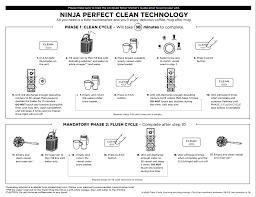 ninja coffee bar clean light keeps coming on common fixes and repairs in the ninja coffee bar