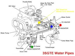 mr2 mk2 engine bay diagram mr2 wiring diagrams instruction