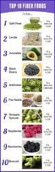 best 25 heart diet ideas on pinterest sacred heart diet