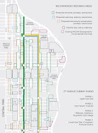 Second Avenue Subway Map by Insights Ariel Property Advisors
