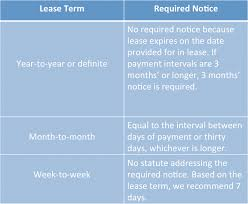 massachusetts landlord tenant law rentalutions rentalutions