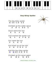 tutorial piano simple kids songs for beginner piano players