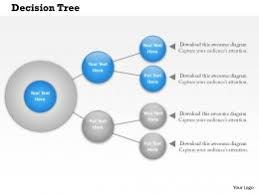 0514 tree decision making powerpoint presentation templates