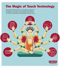 Touch Sensitive Kitchen Faucet 12 Best Touch2o Technology Images On Pinterest Delta Faucets