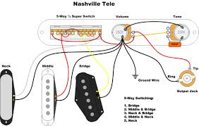 guitar wiring diagrams 3 pickups gooddy org